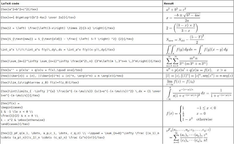 latexcode.jpg